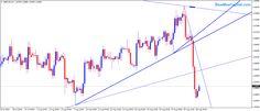 Forex Trading News and Analysis - 27 Aug 2015