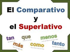 Spanish Comparative and Superlative, Examples and Activities (Powerpoint)