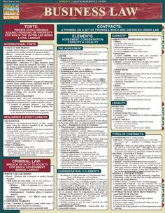 Business Law Laminated Reference Guide Full array of business law topics, ranging from contracts to ethics. This guide can be helpful for students as well as for corporate managers. Item is great for: