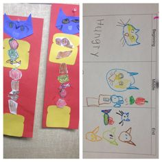 Beginning, middle, end!! Pete the Cat - Pete's Big Lunch