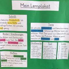 Bundesland Hessen Arbeitsblatt | Landeskunde | Pinterest