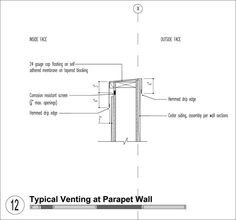 Smart Flat Roofs: The Craft of Parapet Detailing | Build Blog