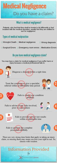 Medical negligence is a condition in which an operation or treatment is done improperly, which may lead to many other problems. In that case, you are eligible for compensation. You just need to hire the professional lawyers to get you the right amount of compensation. If you are looking for an expert lawyer, then Schofield King Lawyers has a team of medical negligence lawyers in Sydney.