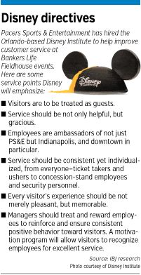 Day 265: Pacers enlist help from Disney to improve their #cx