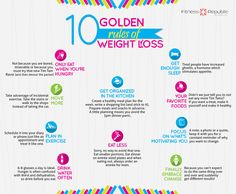 10 Golden Rules for Weight Loss | Fitness Republic