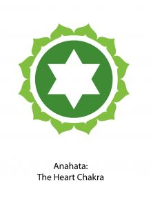 Heart Chakra - Anahata