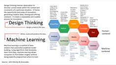 Design Thinking & Machine Learning