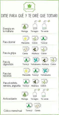 Desde tiempos inmemoriales el té ha sido considerado en oriente como un remedio natural con numerosos beneficios para la salud, la felicidad o la sabiduría. Sin embargo, ha sidoenla actualidadcuando las investigaciones occidentales han comenzado a determinar las propiedades saludables y usos de los diferentes tipos de té. El té es una de las bebidas …