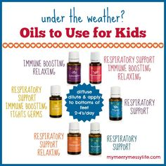 Under the Weather - Essential Oils that are Safe to Use for Babies and Children