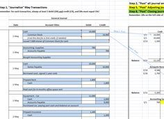 Accounting Journal Entries Cheat Sheet