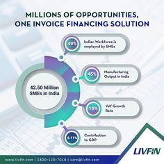 LIVFIN - Finance Services (livfinfinance) on Pinterest