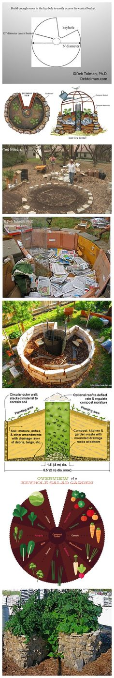 Keyhole garden- 2 gardens like this can feed a family of 10 all year round & use as little as a gallon of water a day, it's an awesome concept