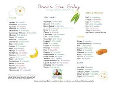 Is Baby Ready for Solid Food? Here's How to Tell