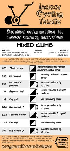 A moderate to heavy climb that fits so naturally with the song! Indoor Cycling Song for a Mixed Climb: Feel this Moment Velo Spinning, Spin Playlist, Cycling Workout, Bike Workouts, Fitness Workouts, Swimming Workouts, Swimming Tips, Cycling Tips, Cycling