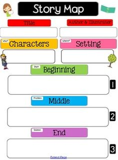 This Story Map freebie will make a great addition to your literacy block or reading time! Students will organize the elements of a story by writing. First Grade Writing, 2nd Grade Reading, Guided Reading, Reading Time, Comprehension Strategies, Reading Strategies, Reading Activities, Reading Skills, Writing Skills