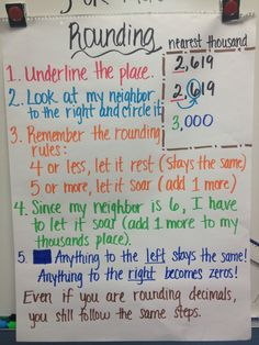 Ms. Cao's 4th Grade Math: Rounding and Estimating Whole Numbers and Decimals