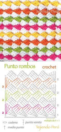 Cat Mat Free Crochet Pattern is simple but adorable and impressive. It will definitely make you and your family English pattern Crochet Stitches Chart, Stitch Crochet, Crochet Motifs, Single Crochet Stitch, Crochet Diagram, Crochet Patterns, Bobble Stitch, Love Crochet, Diy Crochet