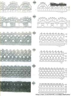 Crochet edging free pattern diagrams for a afghan, baby blanket, scarf, dish towel, pillowcase....