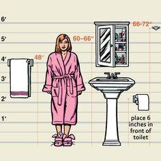 Quick cheat sheet for bathroom fixture heights.