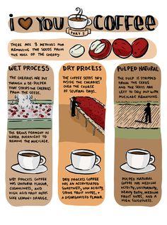 I Love You Coffee, Part 3 Sauceome.com - Comics by Sarah Becan