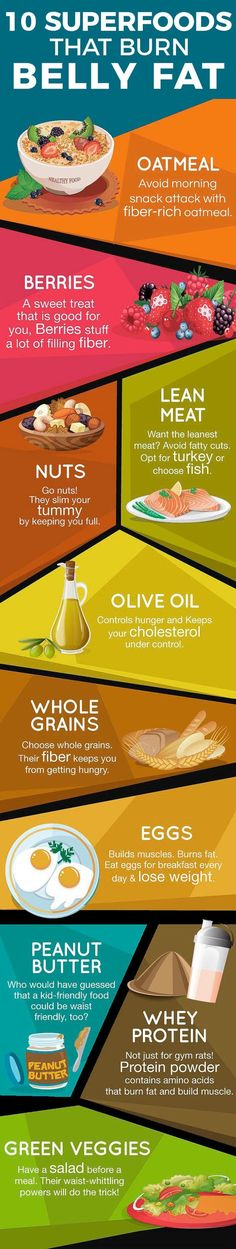 10 superfoods that burn belly fat
