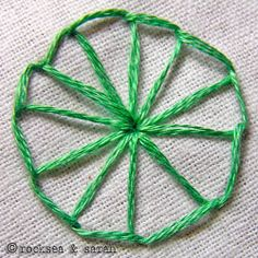 buttonhole wheel (in italiano: ruota a p. asola)
