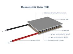 How does a Thermoelectric Cooler (TEC) work? Electronics Basics, Electronics Components, Electronics Projects, Working Robots, Thermoelectric Generator, Small Refrigerator, Electronic Circuit Projects, Electronic Schematics, Circuit Diagram