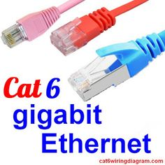 14 meilleures images du tableau cat6 wiring diagram diagram, wire Cat 5 Cable Wiring uses of cat 6 gigabit ethernet for network connection cat5 cat6 wiring diagram c�blage ethernet