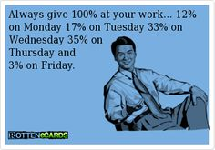 Always give 100% at your work... 12% on Monday 17% on Tuesday 33% on ...Your Ecards Work Thursday