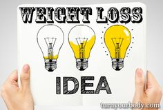 To slim fast and easy , you need to be effective in your efforts. Find below the weight loss ideas to trigger the slimming efficiency in a natural way.