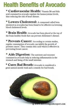 Health benefits of the Avacado