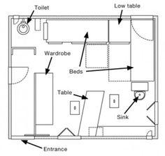 Le Corbusier's Le Cabanon Floor plan