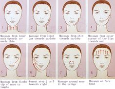 How to apply your serum - Lollique Beauté - Getting Back to Basics in Skin Care
