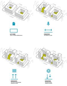 Simple architectural diagrams