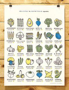 Leuk voor in de keuken! Vegetables Kitchen Print van WarpaintShop op Etsy, $25.00.