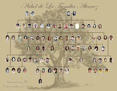 extended family tree digital scrapbooking at scrapbook flair family tree layout family tree chart