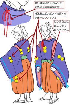 Kimonos y otras cosas interesantes.: Suikan / 水干
