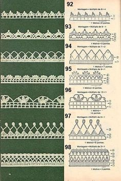 Pattern diagram for pretty crochet edging. Neat idea for dish-cloths, tea-towels, coasters and + Crochet Free Edging Patterns You Should KnowCrochet Beautiful Boarderscould Be PutAdd Borders to your blankets and afghans!Crochet Symbols a Crochet Border Patterns, Crochet Boarders, Crochet Lace Edging, Crochet Diagram, Crochet Chart, Crochet Trim, Diy Crochet, Crochet Flowers, Crochet Edgings