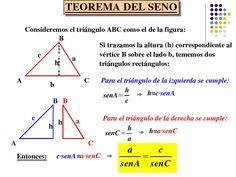 teorema del seno ejemplos - Buscar con Google Line Chart, Math, Google, Law Of Sines, Law, Math Resources, Early Math, Mathematics