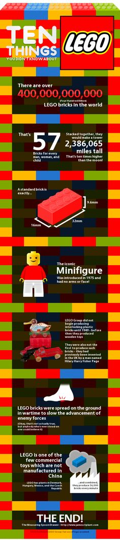 Ten Things you Didn't Know about LEGO® maybe use for lunchbox notes put random facts too for Ethan!