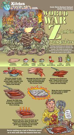 Kitchen Overlord World War Zombie Tenderloins