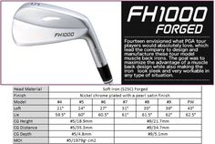Fourteen Golf FH1000 irons.  Custom options available at fairwaygolfusa.com #fourteen #fh1000 #muscleback #fairwaygolfusa