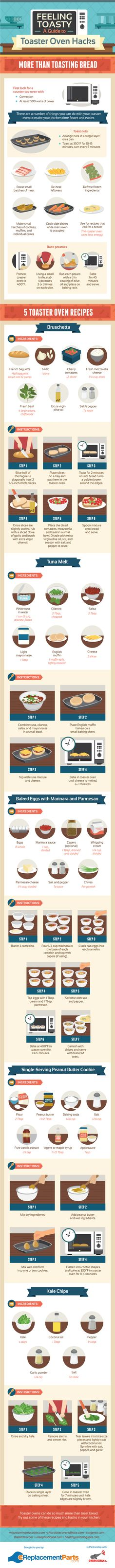 Check Out This Handy Guide For Easy Toaster Recipes [Infographic]