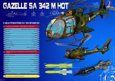Gazelle mistral sa 342 L1