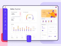 Smart Home designed by UGEM. Connect with them on Dribbble; the global community for designers and creative professionals. Dashboard Ui, Dashboard Design, Ui Ux Design, Interface Design, User Interface, Graphic Design, Smart Home Design, Drag, Ui Design Inspiration