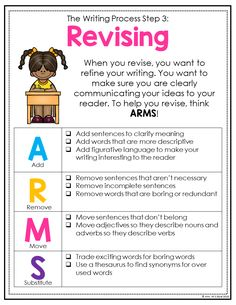 This revising anchor chart is perfect to help your upper elementar students master this step in the writing process. The ARMS acronym is easy for them to remember and the mini size allows them to quickly reference their writing journal when they need a qu Writing Process Posters, Essay Writing Skills, Writing Traits, Book Writing Tips, English Writing Skills, Paragraph Writing, Writing Lessons, Teaching Writing, Kindergarten Writing