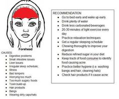 Acne - What You Can Do To Cure Or Relieve Your Acne? - TALKING ACNE