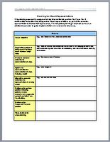 Planning for Visual Representation - Elementary Mathematics Specialists & Teacher Leaders Project Response To Intervention, No Response, Math Strategies, Technology Tools, Student Teaching, Mathematics, Middle School, How To Plan, Teacher Stuff