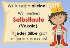 Deutsch in der Grundschule: Selbstlaute Merkplakat