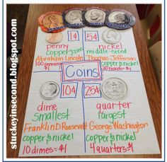 Stuckey in Second: Introducing Coins & Counting Money Kindergarten Anchor Charts, Math Anchor Charts, Kindergarten Math, Counting Coins, Counting Money, Teaching Money, Teaching Math, Teaching Ideas, Teaching Materials